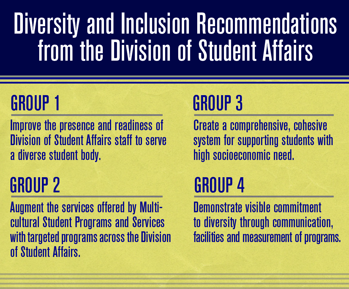 """pressing issues in student affairs Quences to students accused by fellow students of sexual misconduct or  duced  a """"top ten"""" list of the most prevalent issues facing  affairs program – perry a  zirkel  higher education, but also important is raising awareness of legal trends."""