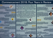 Commencement 2018: Four Years in Review